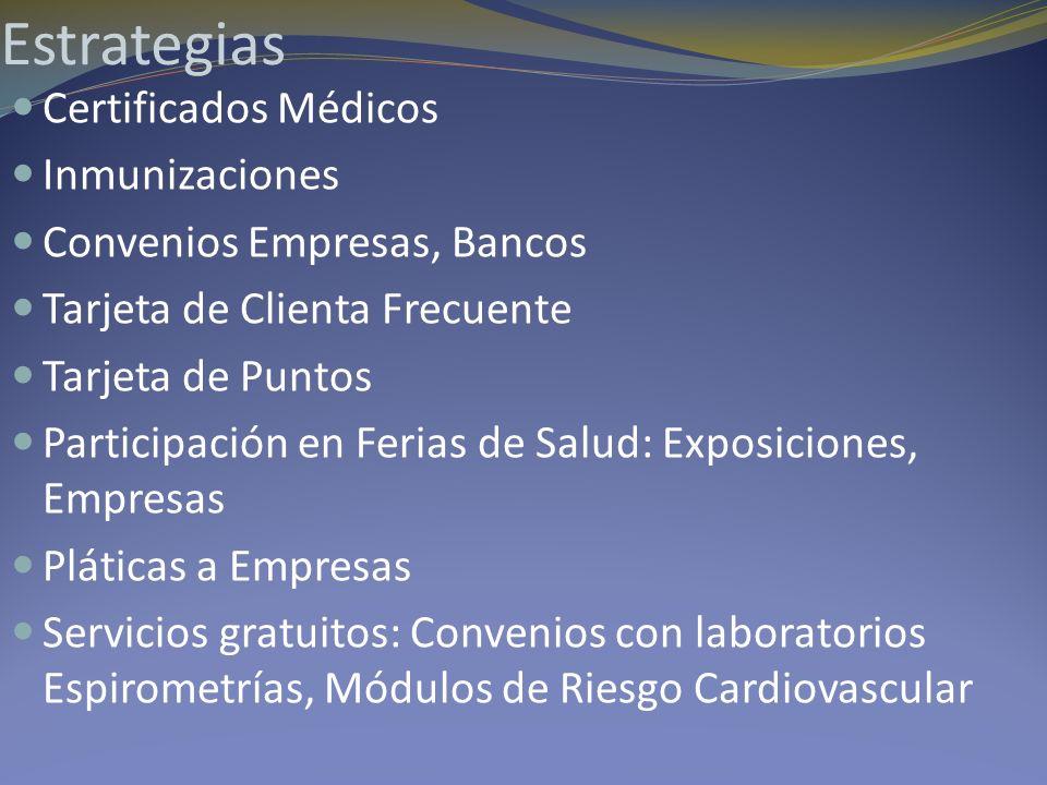 Estrategias Certificados Médicos Inmunizaciones