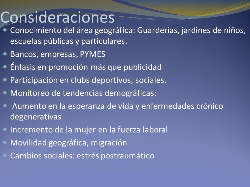 Consideraciones Conocimiento del área geográfica: Guarderías, jardines de niños, escuelas públicas y particulares.