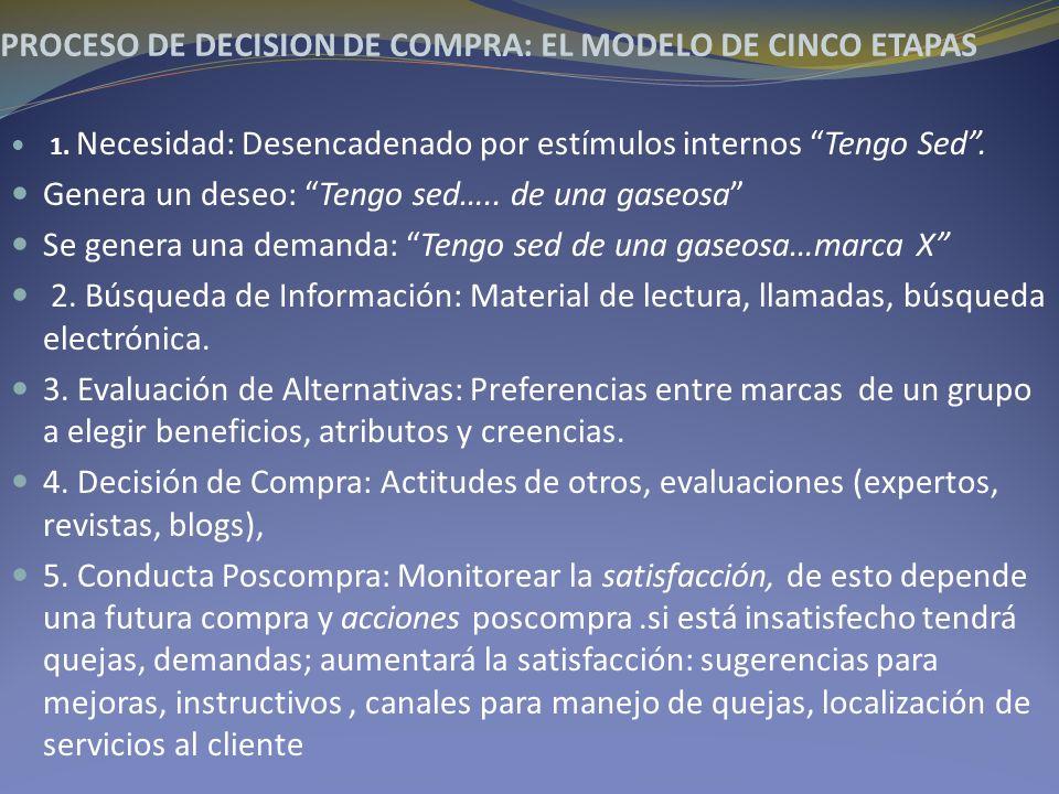 PROCESO DE DECISION DE COMPRA: EL MODELO DE CINCO ETAPAS