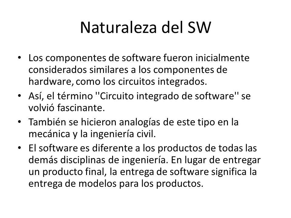 Naturaleza del SW