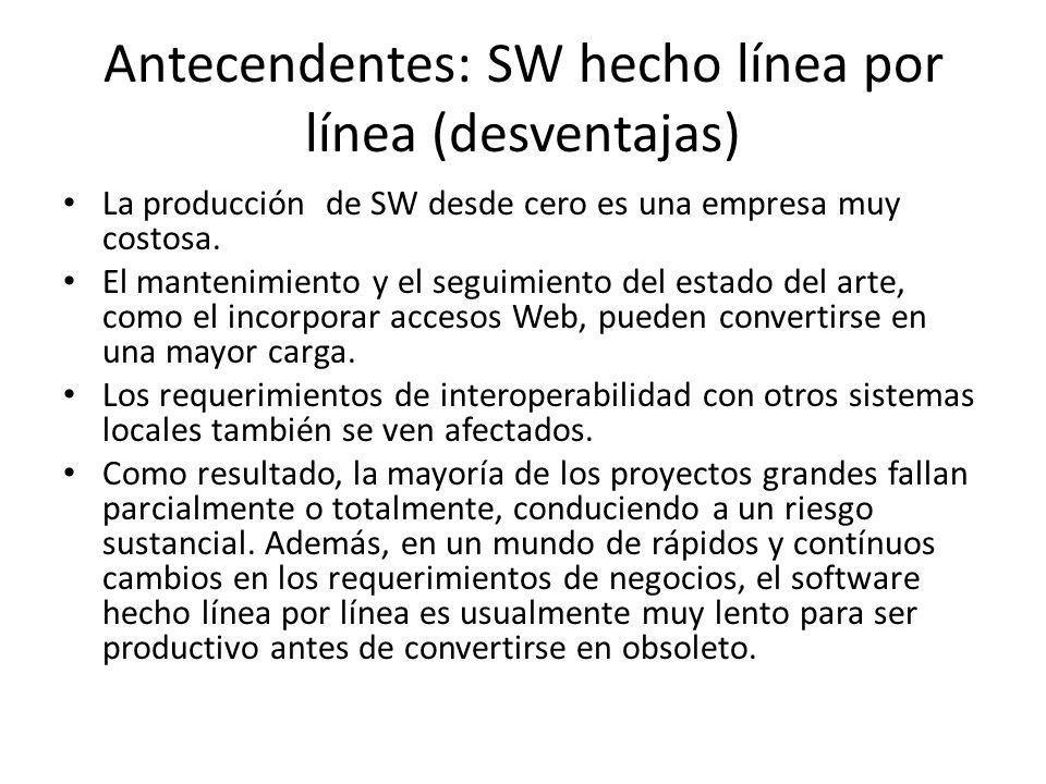 Antecendentes: SW hecho línea por línea (desventajas)