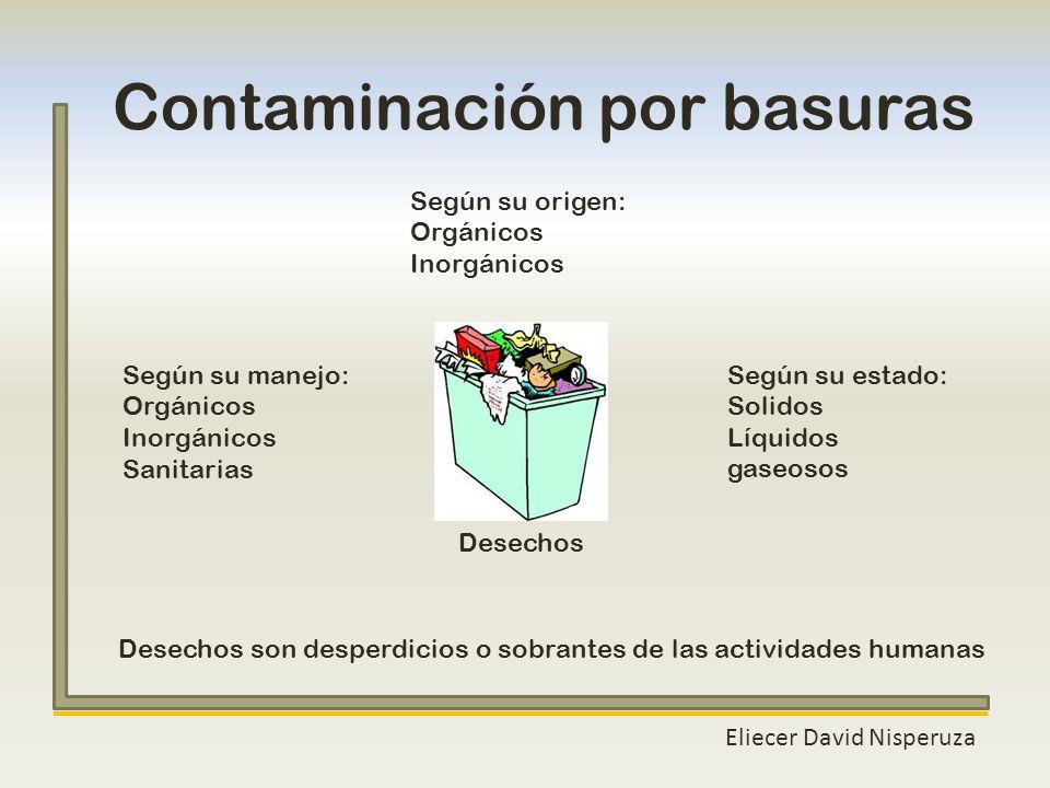 Contaminación por basuras