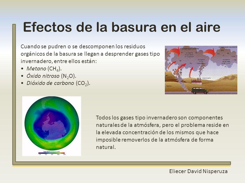 Efectos de la basura en el aire