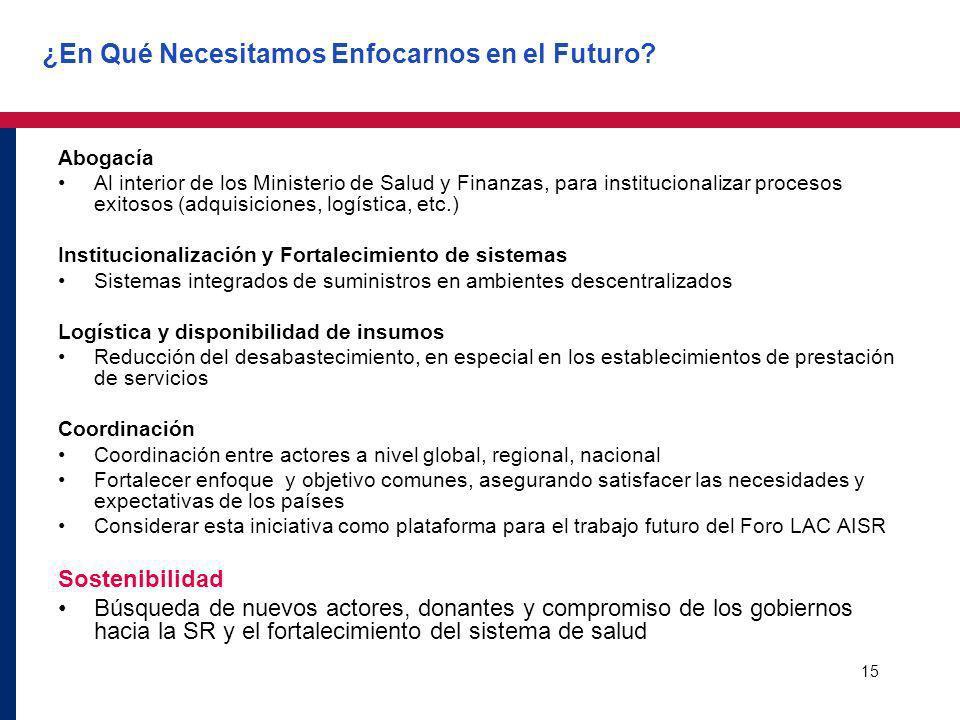 ¿En Qué Necesitamos Enfocarnos en el Futuro