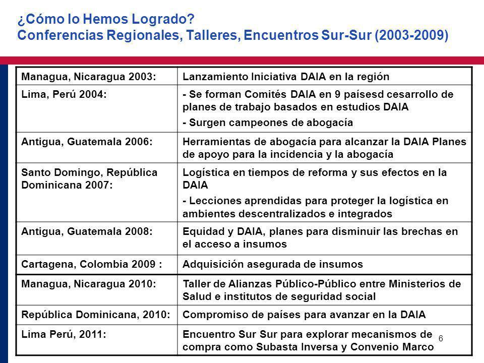¿Cómo lo Hemos Logrado Conferencias Regionales, Talleres, Encuentros Sur-Sur (2003-2009)
