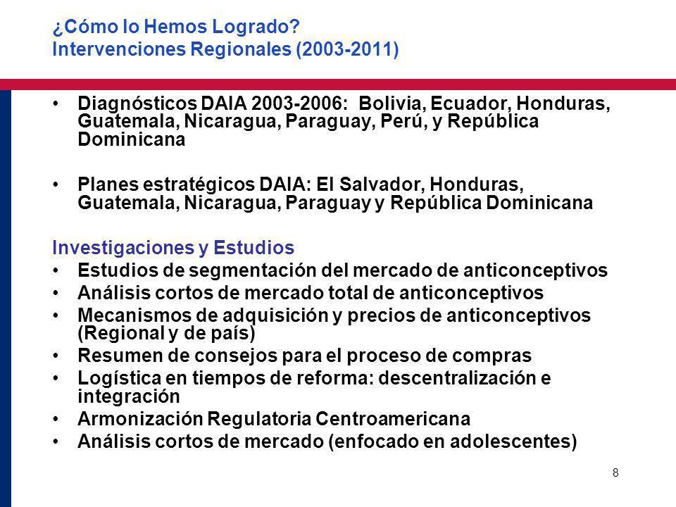 ¿Cómo lo Hemos Logrado Intervenciones Regionales (2003-2011)
