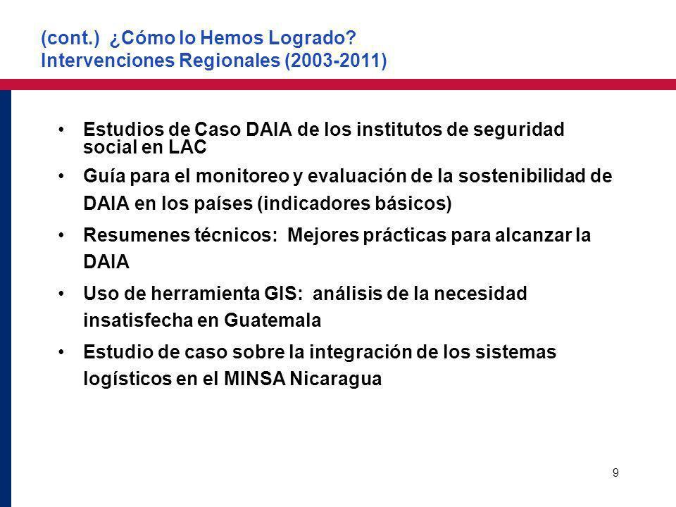 (cont.) ¿Cómo lo Hemos Logrado Intervenciones Regionales (2003-2011)