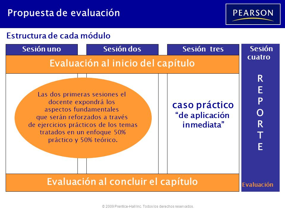 Evaluación al inicio del capítulo Evaluación al concluir el capítulo