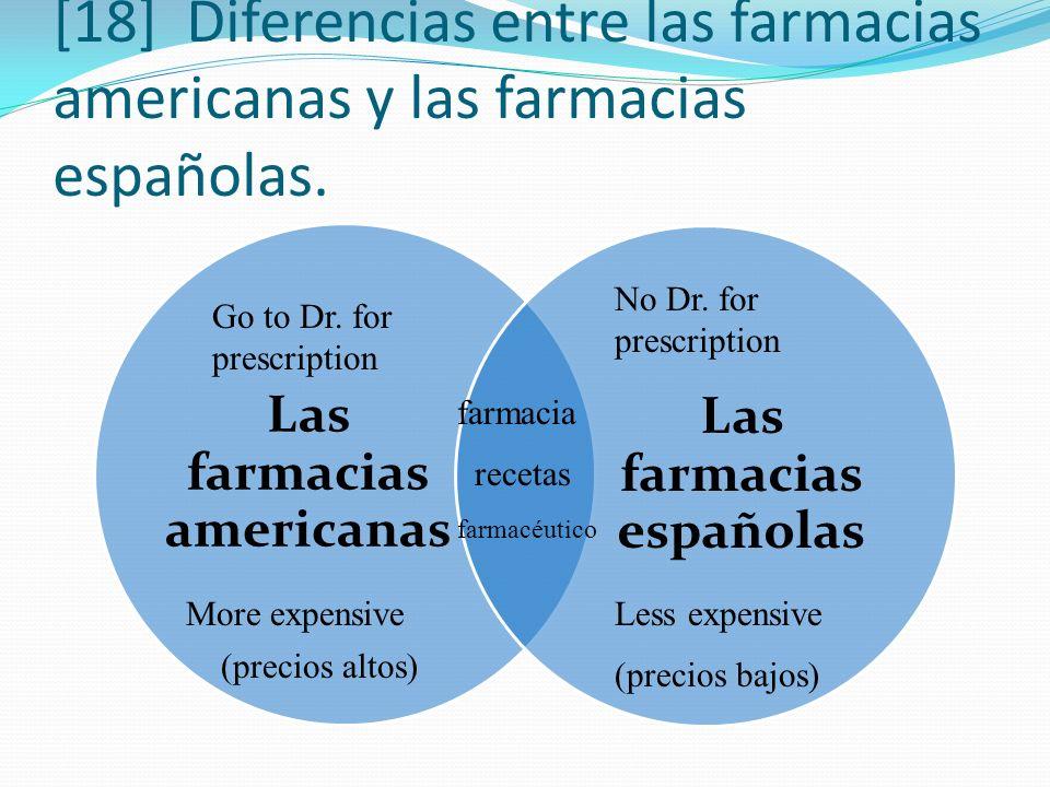 Las farmacias americanas Las farmacias españolas