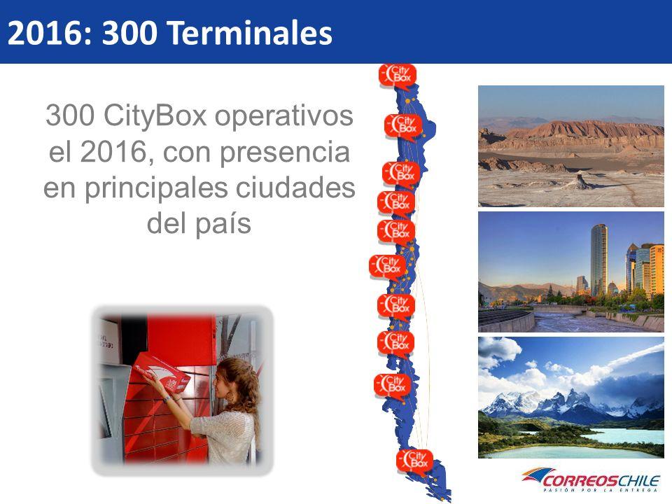 Domicilio 2016: 300 Terminales