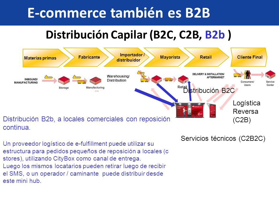 Domicilio E-commerce también es B2B