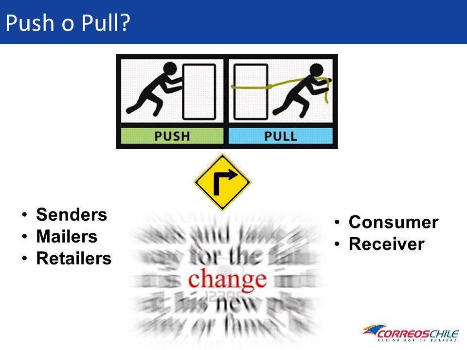 Push o Pull Senders Mailers Retailers Consumer Receiver