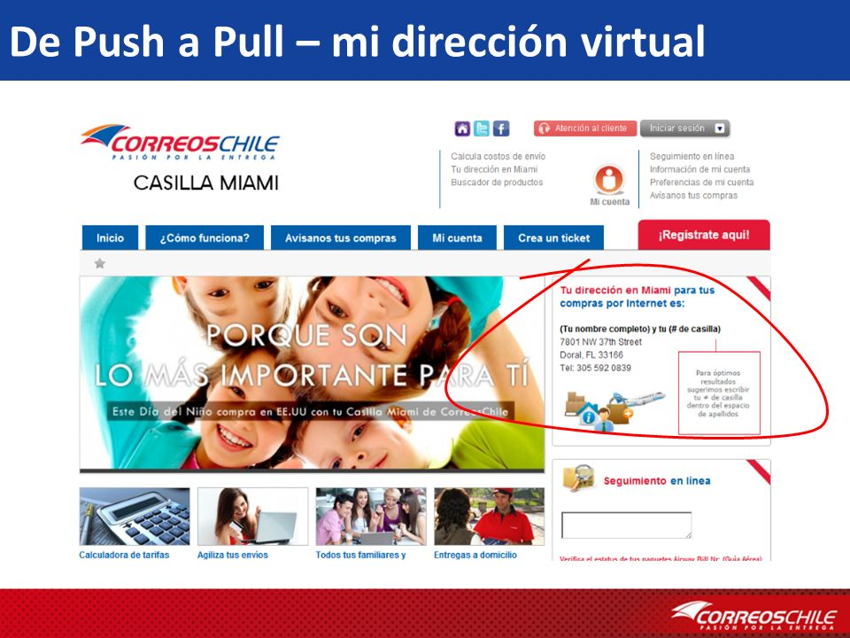 De Push a Pull – mi dirección virtual