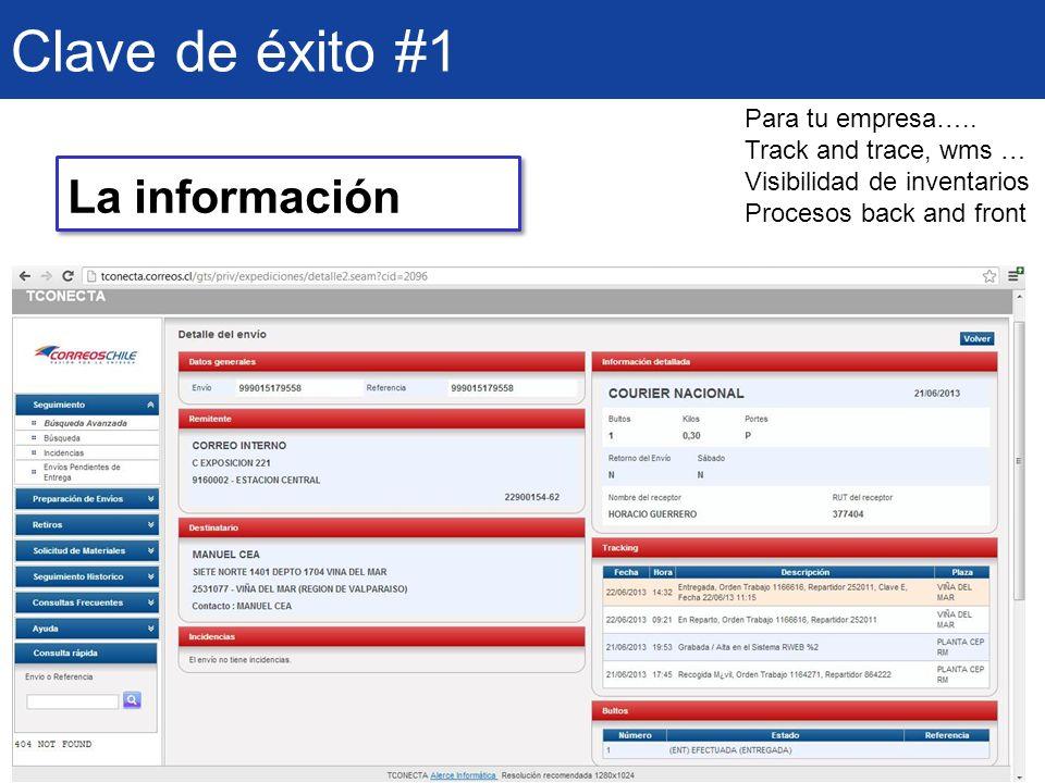 Clave de éxito #1 La información Para tu empresa…..