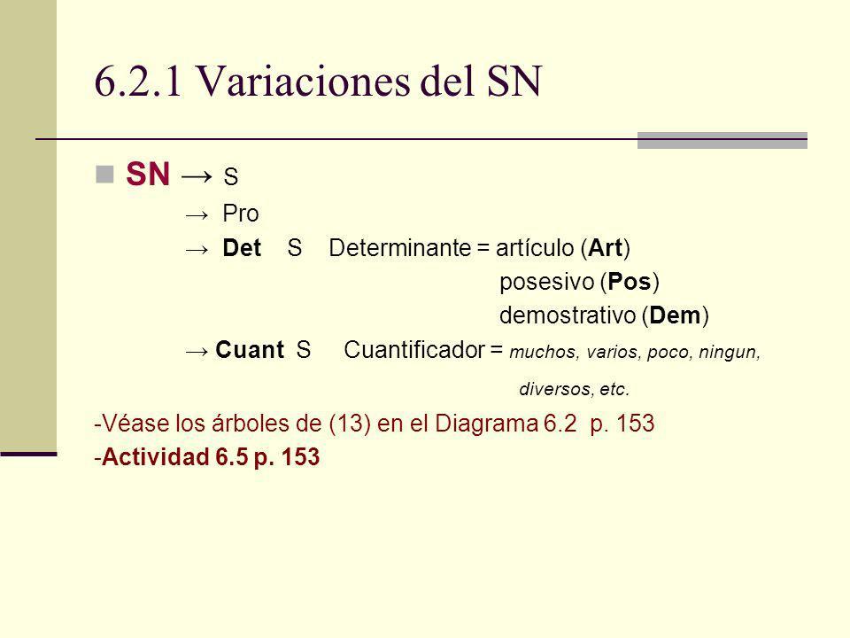 6.2.1 Variaciones del SN SN → S → Pro