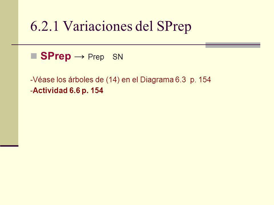 6.2.1 Variaciones del SPrep SPrep → Prep SN