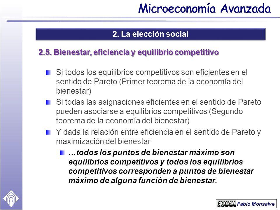 2.5. Bienestar, eficiencia y equilibrio competitivo
