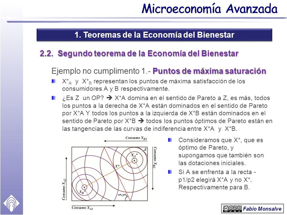 2.2. Segundo teorema de la Economía del Bienestar
