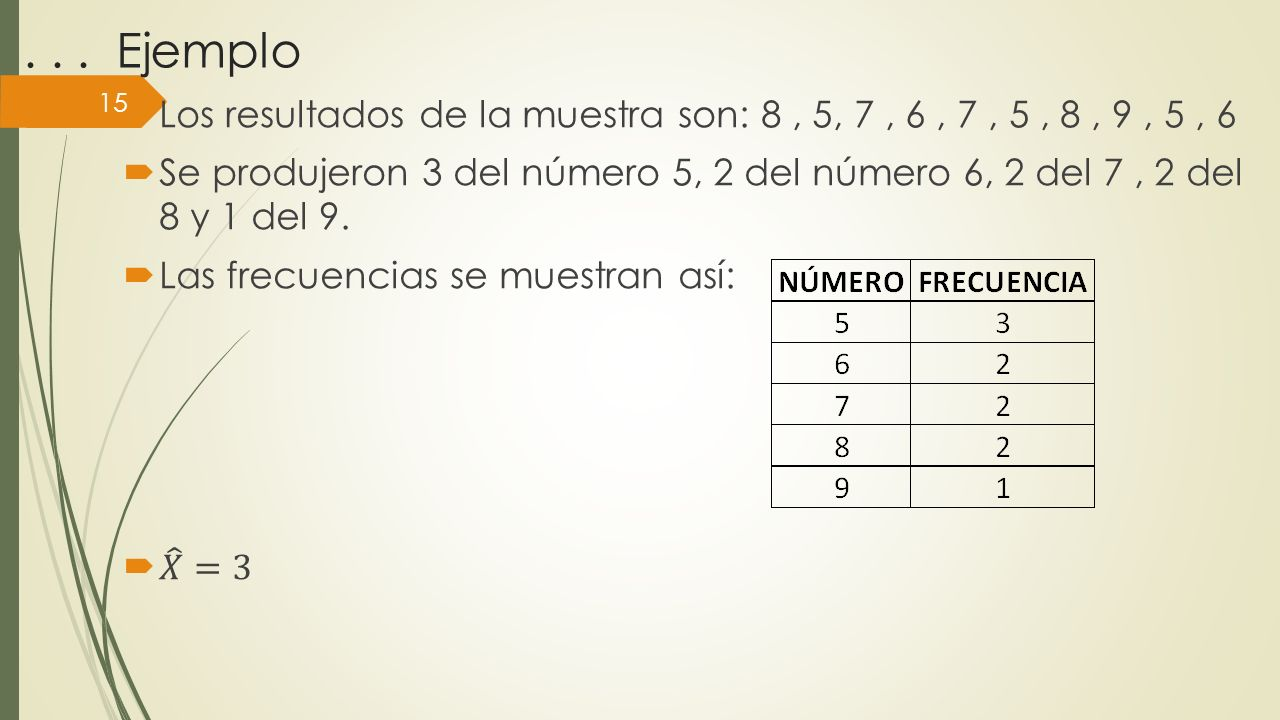 . . . Ejemplo Los resultados de la muestra son: 8 , 5, 7 , 6 , 7 , 5 , 8 , 9 , 5 , 6.