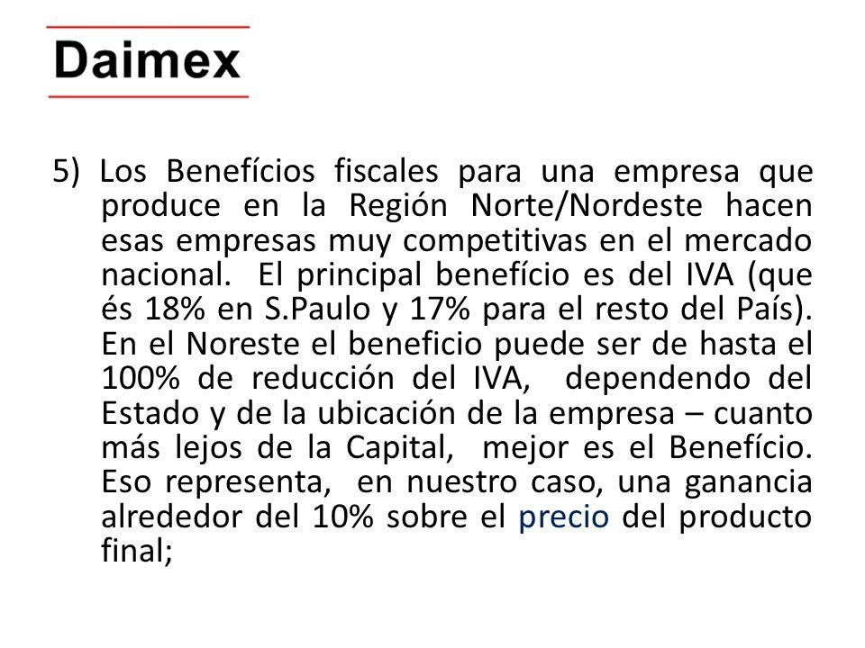 5) Los Benefícios fiscales para una empresa que produce en la Región Norte/Nordeste hacen esas empresas muy competitivas en el mercado nacional.