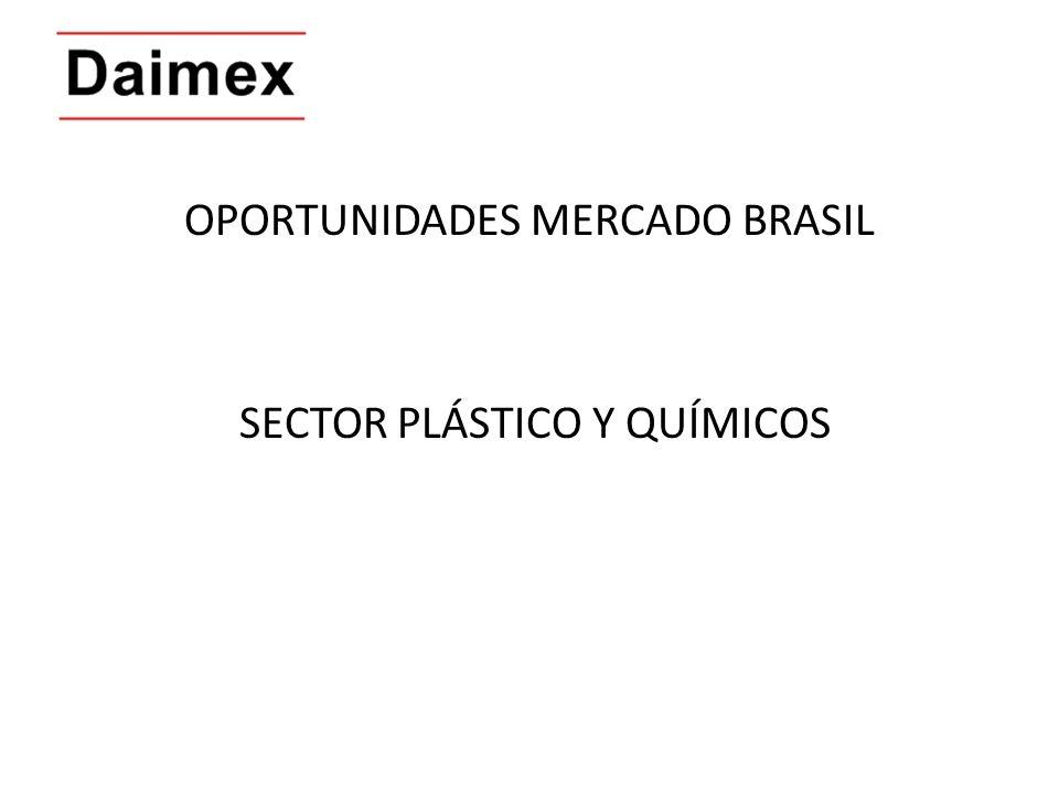 OPORTUNIDADES MERCADO BRASIL