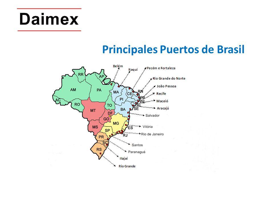 Principales Puertos de Brasil
