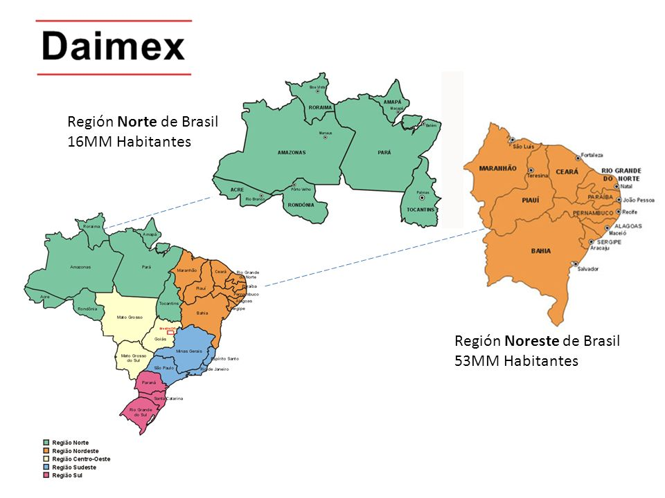 Región Norte de Brasil 16MM Habitantes Región Noreste de Brasil 53MM Habitantes