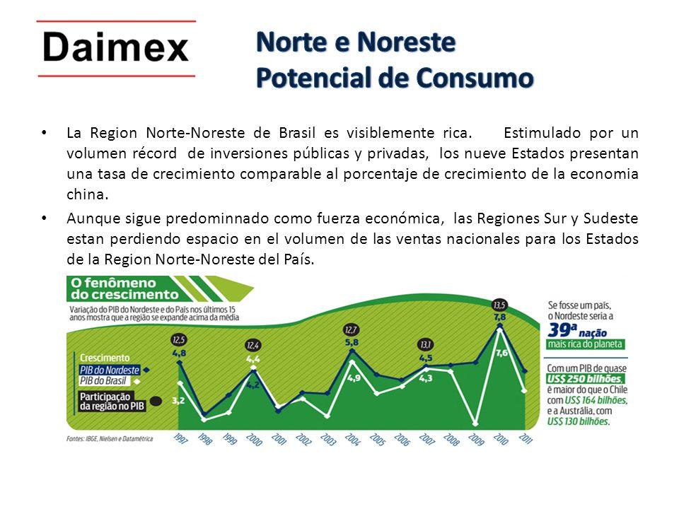 Norte e Noreste Potencial de Consumo