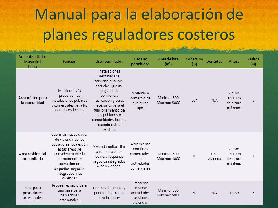 Manual para la elaboración de planes reguladores costeros