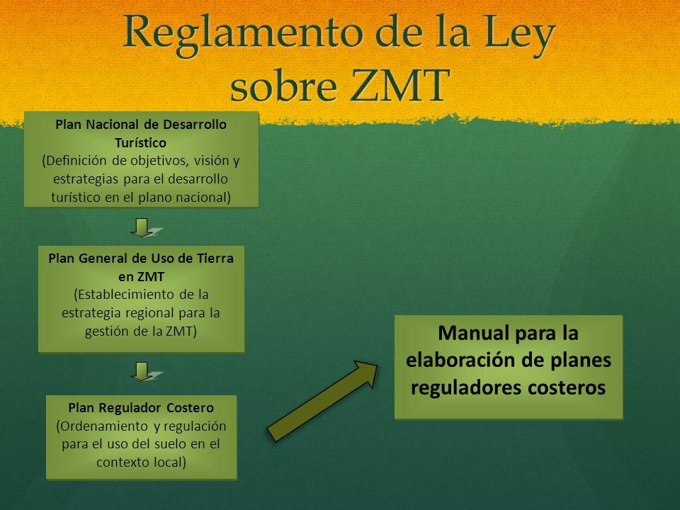 Reglamento de la Ley sobre ZMT