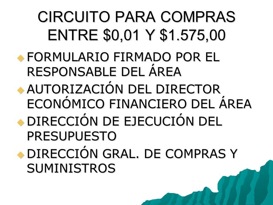 CIRCUITO PARA COMPRAS ENTRE $0,01 Y $1.575,00