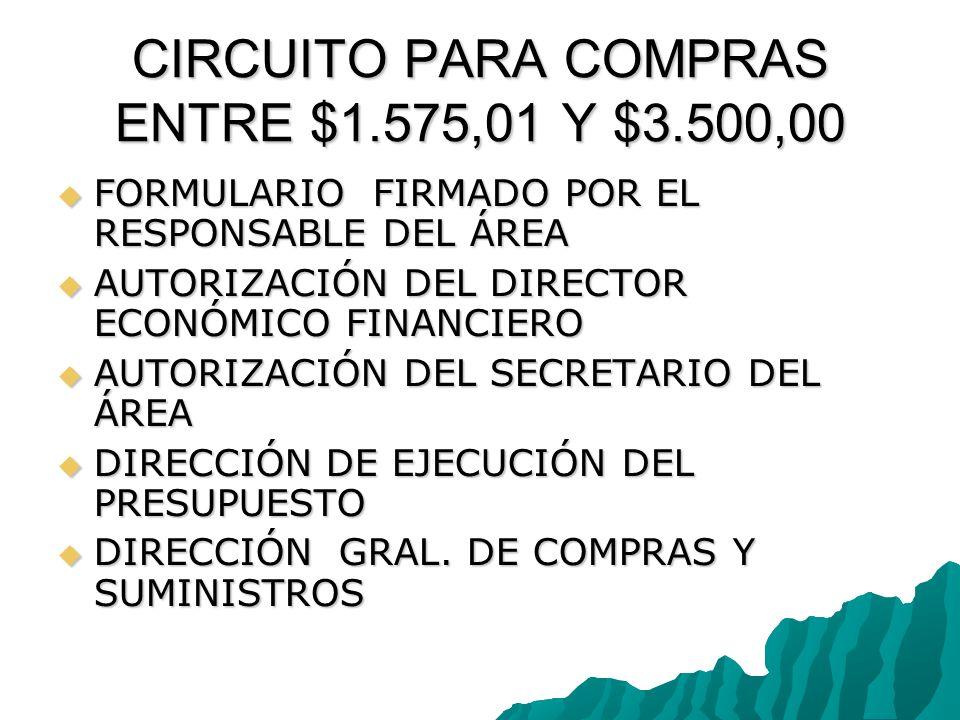 CIRCUITO PARA COMPRAS ENTRE $1.575,01 Y $3.500,00