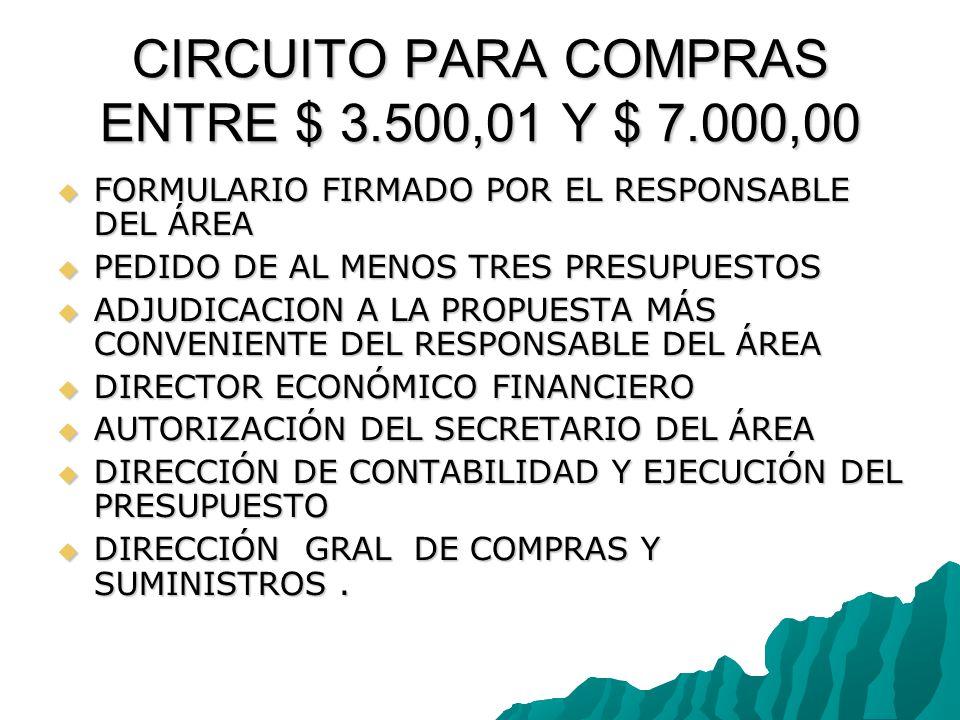 CIRCUITO PARA COMPRAS ENTRE $ 3.500,01 Y $ 7.000,00
