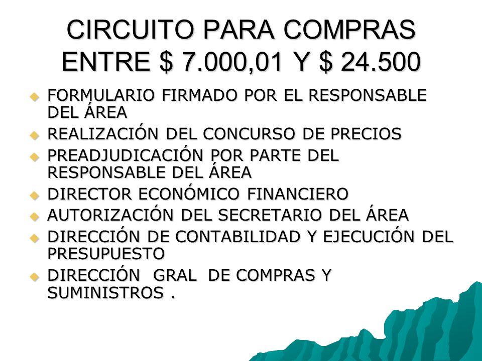 CIRCUITO PARA COMPRAS ENTRE $ 7.000,01 Y $ 24.500