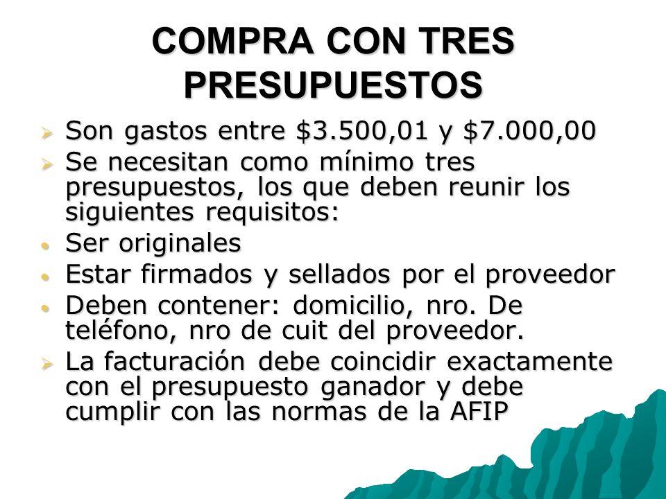 COMPRA CON TRES PRESUPUESTOS
