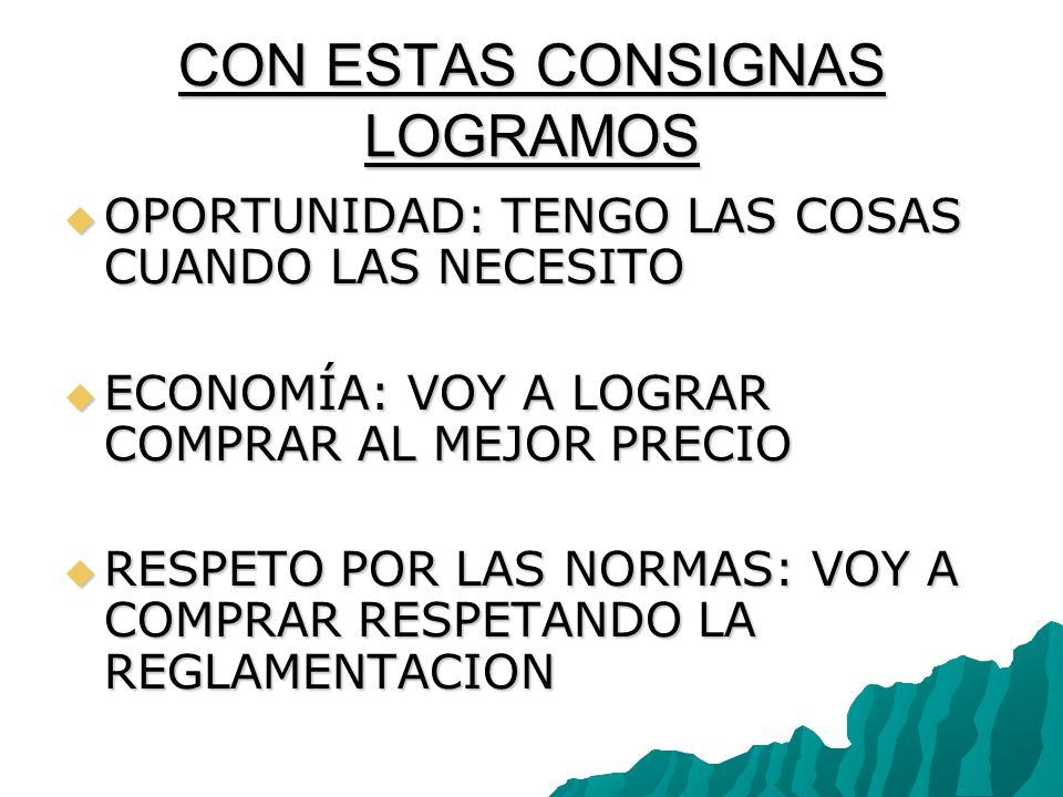 CON ESTAS CONSIGNAS LOGRAMOS