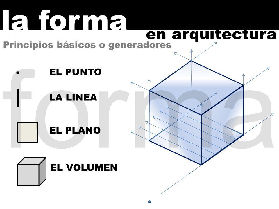 Forma la forma en arquitectura principios b sicos o for Cual es el significado de arquitectura