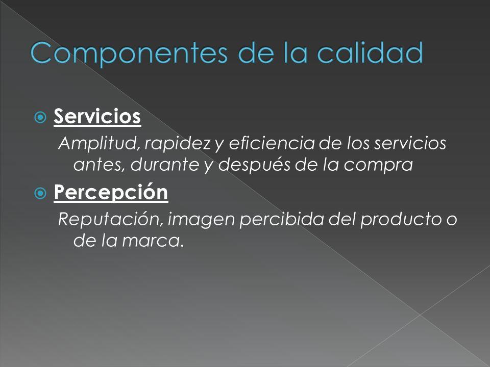 Componentes de la calidad