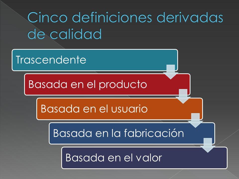 Cinco definiciones derivadas de calidad