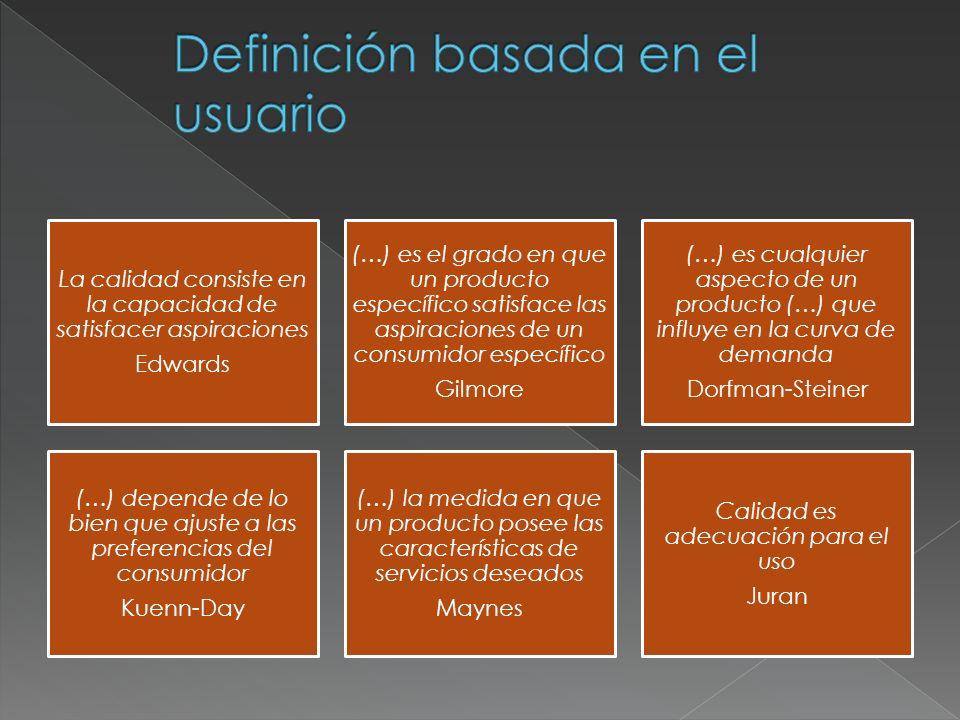 Definición basada en el usuario