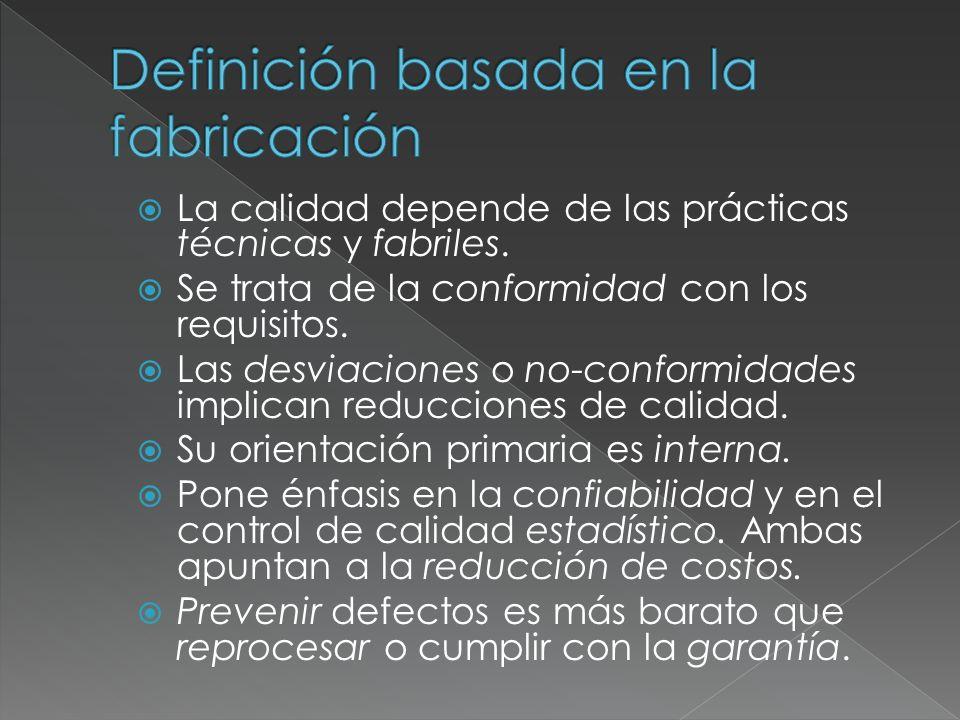 Definición basada en la fabricación