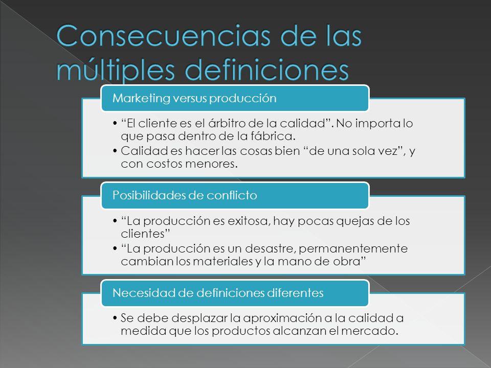 Consecuencias de las múltiples definiciones