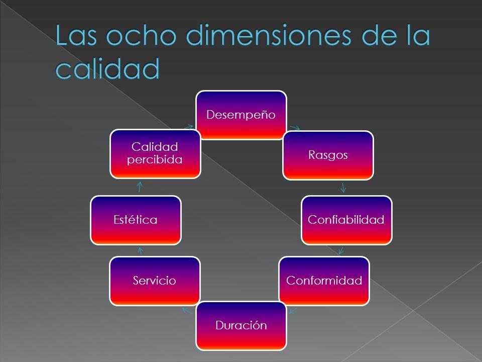 Las ocho dimensiones de la calidad