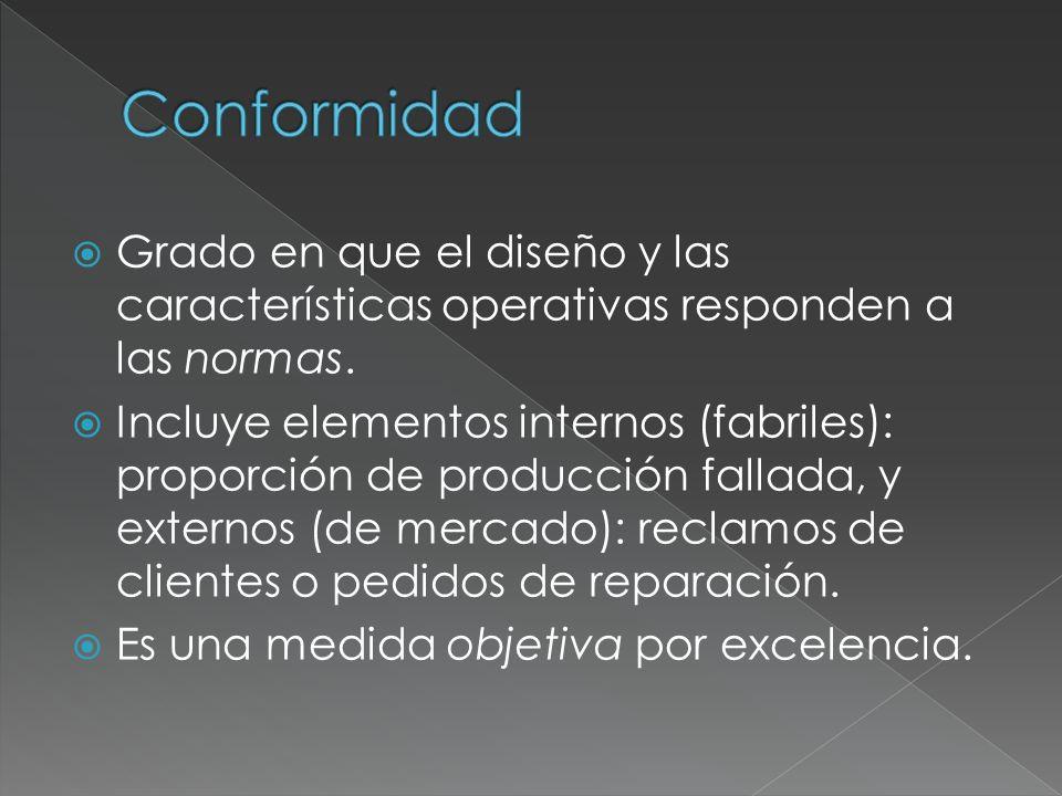 Conformidad Grado en que el diseño y las características operativas responden a las normas.