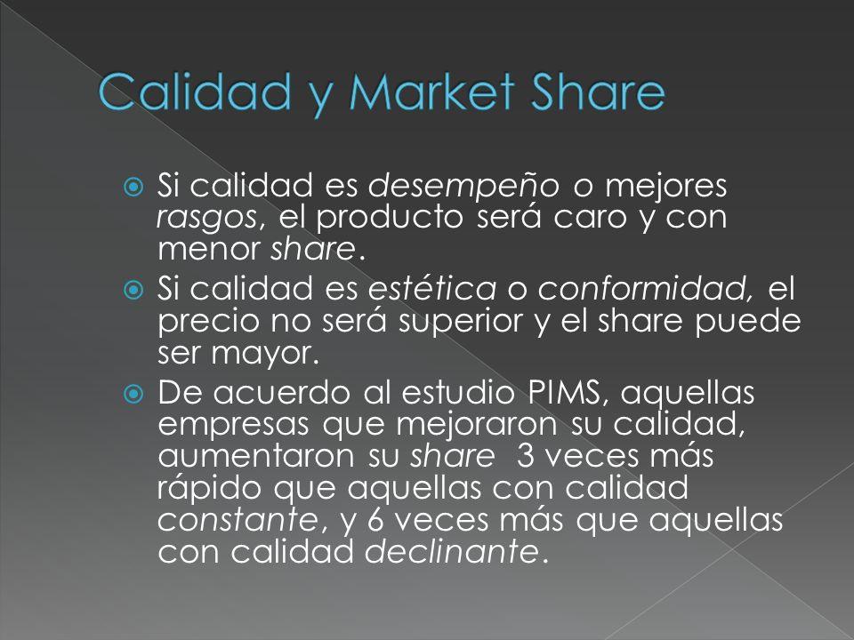 Calidad y Market Share Si calidad es desempeño o mejores rasgos, el producto será caro y con menor share.