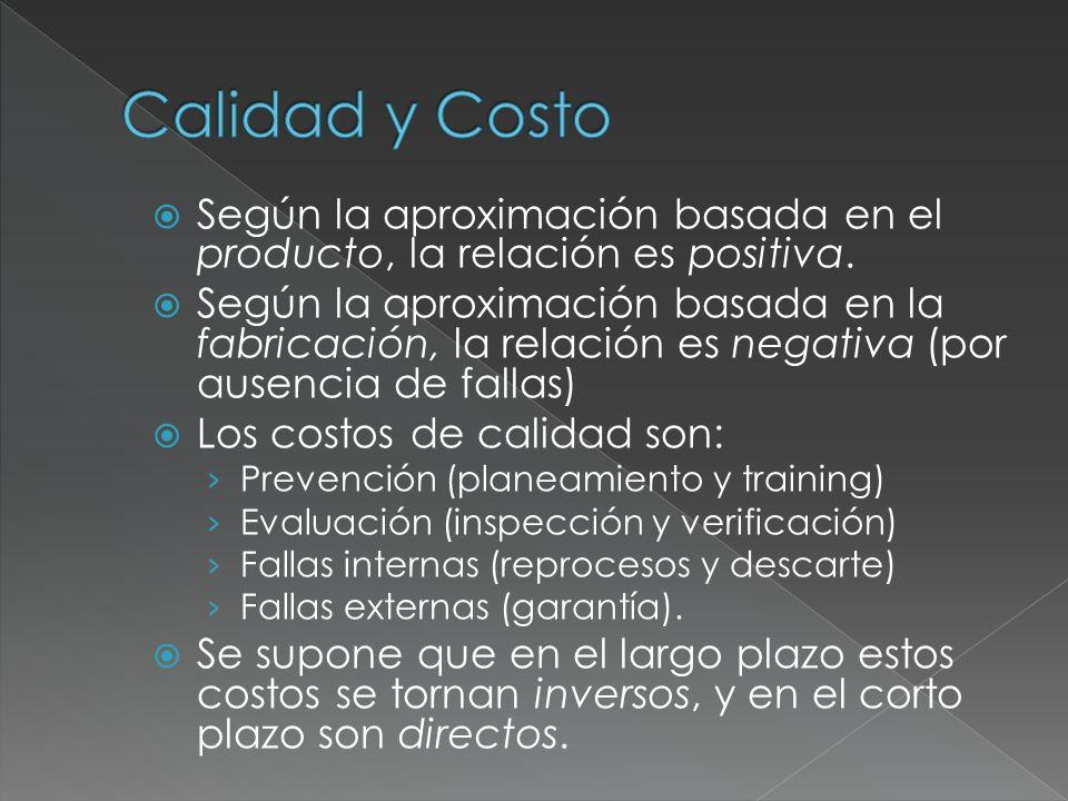 Calidad y Costo Según la aproximación basada en el producto, la relación es positiva.