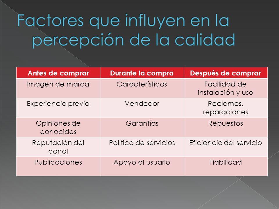 Factores que influyen en la percepción de la calidad