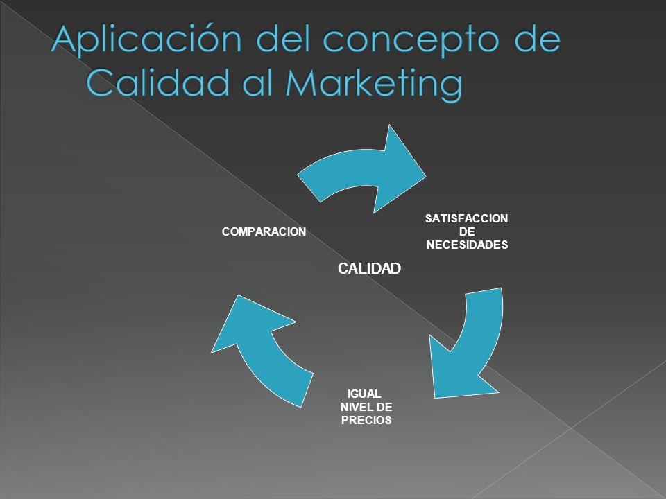 Aplicación del concepto de Calidad al Marketing