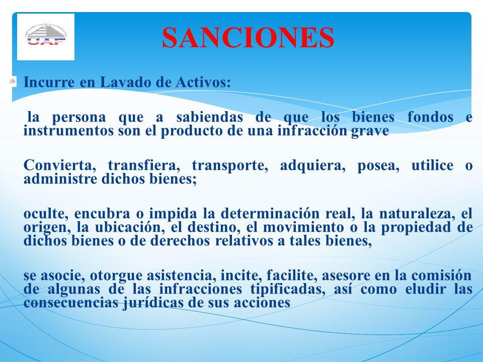 SANCIONES Incurre en Lavado de Activos: