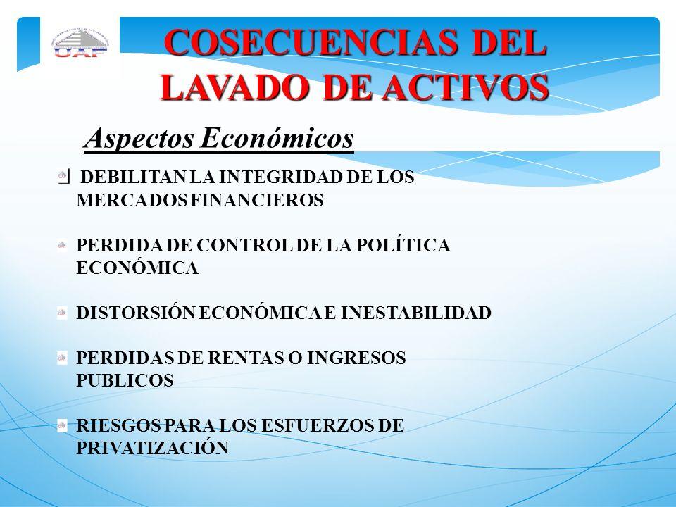 COSECUENCIAS DEL LAVADO DE ACTIVOS